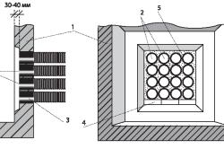 Схема герметизации колодца битумно-бензиновым раствором