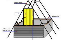 Схема устройства крыши домика над колодцем