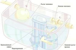 Схема регулировки воды в сливном бачке унитаза