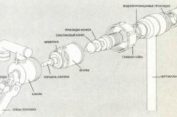 Схема устройства мембранный клапана сливного бачка