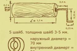 Схема ворота для колодца