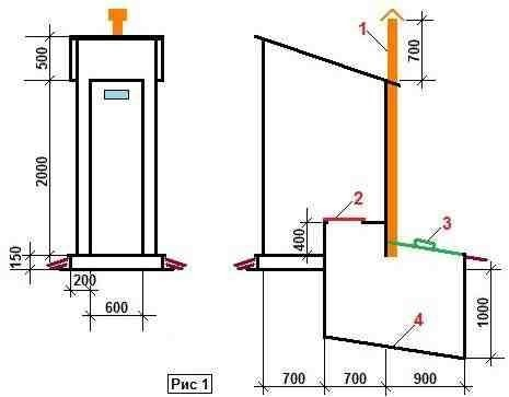 Примерный чертеж одного из варианта устройства деревянного туалета