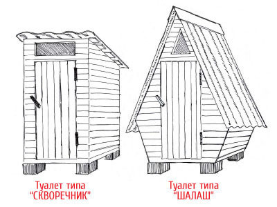 Основные типы домика для туалета