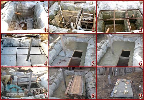 Этапы строительства канализационного колодца