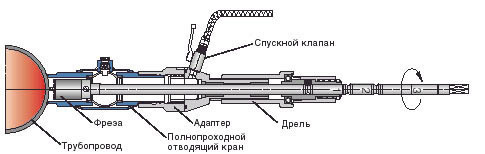 Схема полнопроходного цельносварного шарового крана