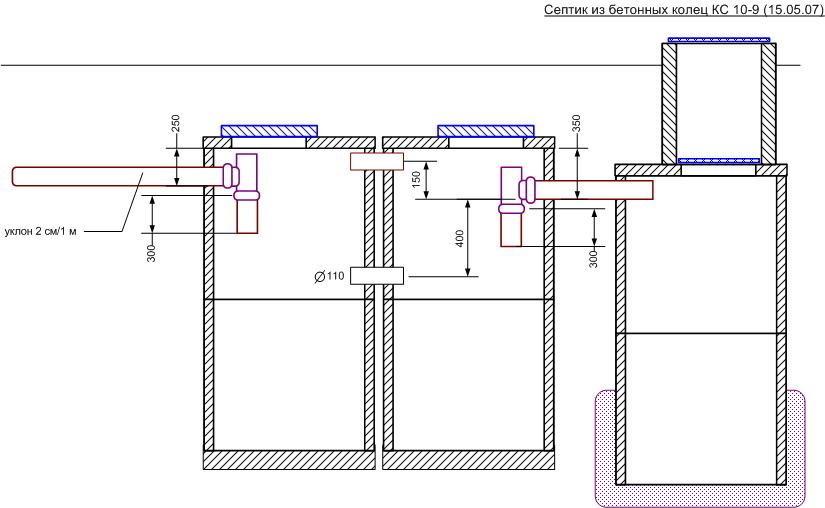 Переливной колодец для канализации схема фото 46