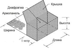 Схематический чертеж габиона с армопанелью