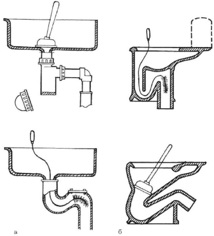Методы очистки унитаза и раковины