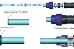 Схема монтажа компрессионных фитингов