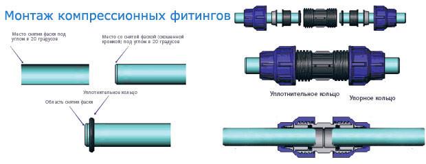 Схема монтажа компрессионных