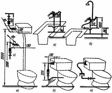 Подводки к водоразборной арматуре
