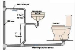 Схема прокладки труб внутренней канализации в частном доме