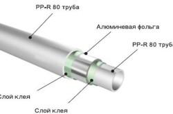 Армированная полипропиленовая труба для отопления