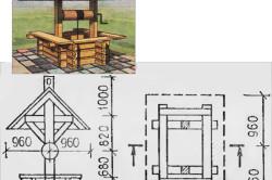 Схема домика над колодцем