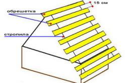 Схема обрешетки крыши домика над колодцем