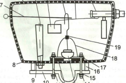 Схема устройства классического сливного бачка: 1 — крышка бачка; 2 — перелив; 3 — поплавок; 4 — тяга; 5 — рычаг; б — поплавковый клапан; 7— спускной рычаг; 8 — корпус бачка; 9— гайка перелива; ТО — полочка; 11 — шпилька; 12 — прокладка седла; 13 — груша; 14 — гайка; 15 — прокладка; 16 — прокладка фасонная; 17— седло; 18 — дуга; 19 — втулка
