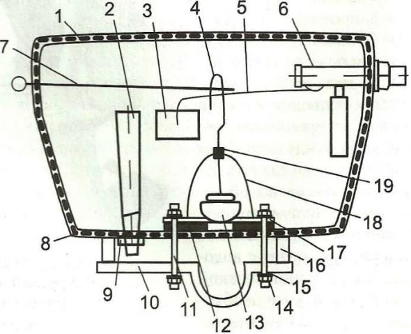 Схема устройства классического