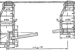 Схема герметизации канализационных колодцев