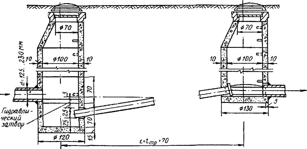 Схема герметизации