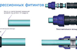 Схема соединения полиэтиленовых труб компрессионными фитингами