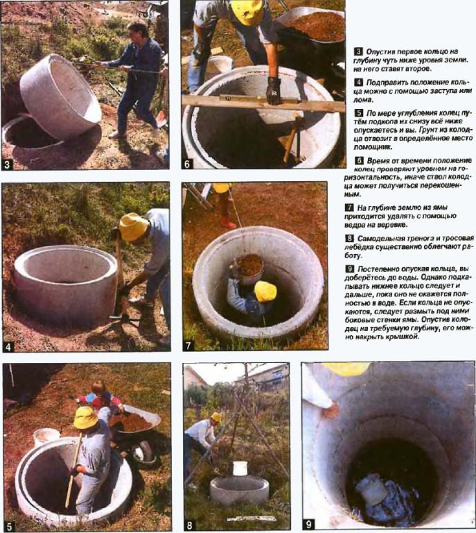 Этапы строительства бетонного колодца