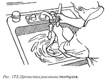 Прочистка раковины вантузом