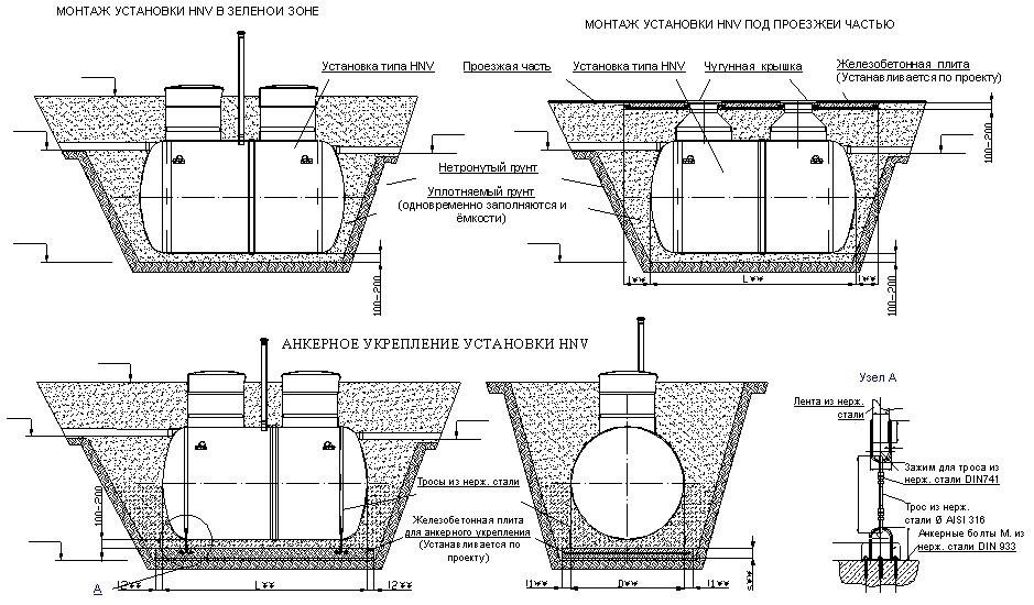 Монтаж установки канализации