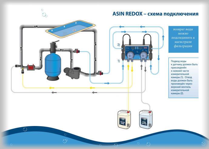 Схема присоединения фильтра и насоса к бассейну