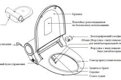 Электронная крышка биде, элементы устройства