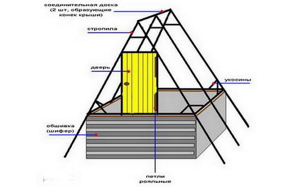 Крыша колодца своими руками чертежи 74
