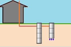 Схема двухсекционного септика