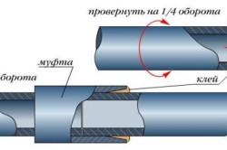 Схема холодной сварки труб