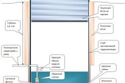 Схема канализационного колодца на даче