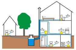 Shema-kanalizacionnoj-sistemy