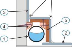 Схема конструкции съемного короба