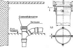Схема крепления заглушки