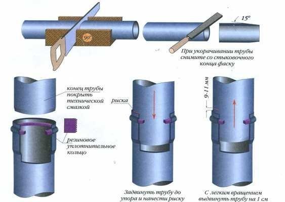 Схема монтажа канализационных