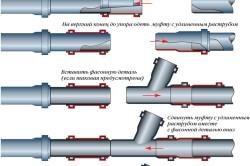 Схема монтажа пропиленовых труб