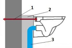 Схема монтажа унитаза