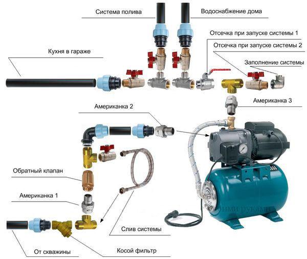 Как сделать клапан на насос 45