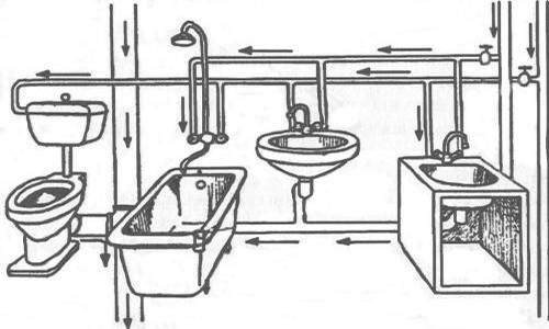 Схема подключения сантехники в ванной