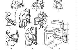 Схема последовательности установки унитаза