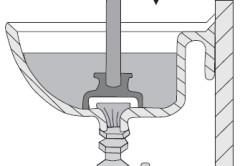 Схема прочистки раковины вантузом