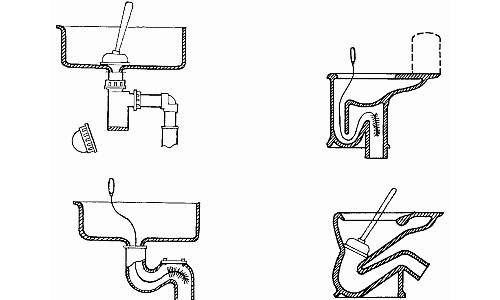 Схема прочистки засора в туалете