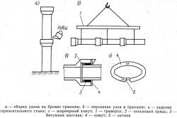 Схема прокладки канализационных труб