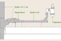 Схема разводки труб канализации