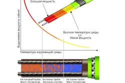 Прокладка оптоволоконного кабеля в канализации