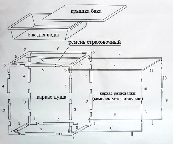 Как посетить кремль самостоятельно