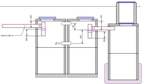 Схема септика из бетона