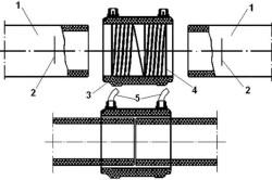 Схема соединения ПВХ труб